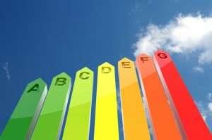 Cómo se calcula la escala de calificación energética